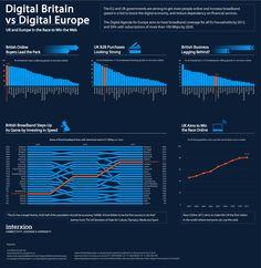 Banda ancha en Europa.