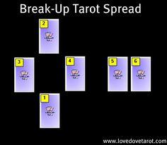 6 card tarot spread on person female