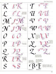 The Art of Calligraphy / Hispanoamérica. Calligraphy Practice, How To Write Calligraphy, Calligraphy Handwriting, Calligraphy Letters, Typography Letters, Penmanship, Cursive, Islamic Calligraphy, Creative Lettering