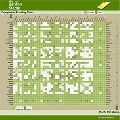 Check the veggie, herb and flower compatibility of 44 common plants with our handy chart.