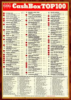 Top 100 Music Charts 1969 | in just seven weeks peaked at #2 on August 3, 1968, and held that spot ...