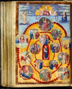 Rosary. Rare image and long prayer reflecting a new late medieval devotion. AmsterdamVU XV.05502 (Van Hooff Ms). pic.twitter.com/6tcY1cMdkH
