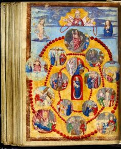 Rosary. Rare image and long prayer reflecting a new late medieval devotion. AmsterdamVU XV.05502 (Van Hooff Ms). pic.twitter.com/6tcY1cMdkH