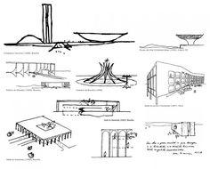 Architects' Sketchbooks: Oscar Niemeyer - Architizer