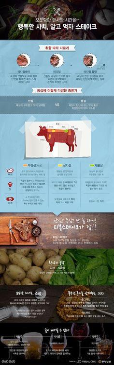 행복한 사치, 알고 먹자 스테이크 [인포그래픽] #Stake / #Infographic ⓒ 비주얼다이브 무단 복사·전재·재배포 금지