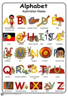 This resource contains ONE poster. All the clip art to create this poster has been created by TeachEzy so it is original work.The poster is size. Aboriginal Art Symbols, Aboriginal Art For Kids, Aboriginal Education, Indigenous Education, Aboriginal History, Aboriginal Culture, Childcare Environments, Childcare Rooms, Naidoc Week Activities