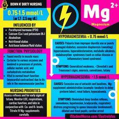 Down N' Dirty Nursing Electrolytes-Magnesium-NurseHack Flashcard iStudentNurse