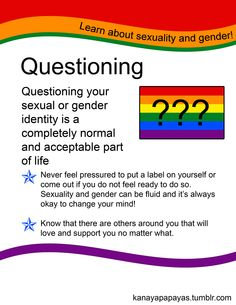 Questioning: Questioning your sexual sexual or gender identity is a completely normal and acceptable part of life. Never feel pressured to put a label on yourself or come out if you do not feel ready to do so. Sexuality and gender can be fluid and it's always okay to change your mind! Know that there are others around you that will love and support you no matter what.  [click on this image to find a bundle of videos related to the sociological study of sexuality]