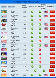 best online nsa sites