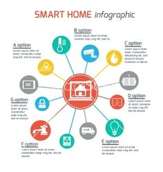 #Smart_Home #infographic