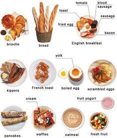 food english breakfast