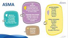 Doterra, Flu, Mint, Doterra Essential Oils