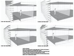 Parasoles verticales arquitectura