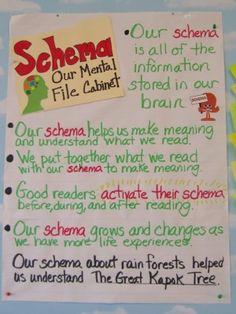 schema anchor chart - I have a poster that I made VERY similar to this one! Great lesson to teach kids how to know what is schema, what we use our schema for, and how to get more schema! Reading Lessons, Reading Strategies, Reading Skills, Teaching Reading, Reading Comprehension, Comprehension Strategies, Thinking Strategies, Guided Reading, Critical Thinking
