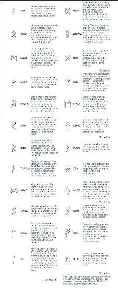 New obsession: Viking Rune symbols   they make great tattoo ideas !