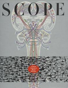 Cover.  Scope magazine, vol. IV, no, 3 (Fall, 1954).  Art director Will Burtin