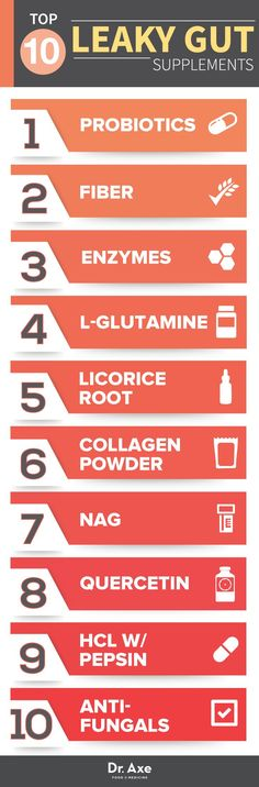 Leaky Gut Best Supplements Infographic List