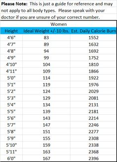 Easy Printable Chart For Finding Your Ibw Men And Women Idea Body