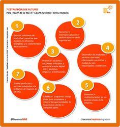 Estrategias sobre Responsabilidad Social Empresarial vía: creemoscreamosnrg.com