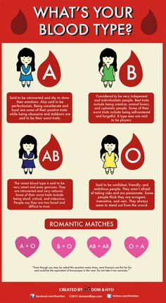 According to the Japanese Horoscope, your blood type says a lot about your personality and relationship compatibility. It is common for people…