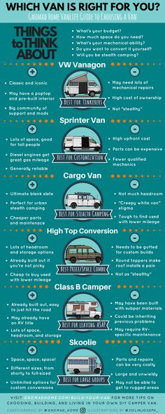 Choosing Your Van for a DIY Campervan Conversion - Best Vans to Live In and Build