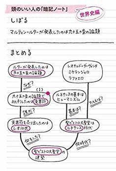 頭のいい人は暗記ノートで覚える! (単行本) | 碓井孝介 |本 | 通販 | Amazon