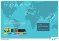Triple e-infographics - Asia Europe Route Maersk Line, Import From China, Ningbo, Xiamen, World Trade, Rotterdam, Shanghai, Transportation, Asia