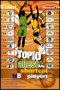 NBA+Basketball+Team+Playing | Tallest And Shortest NBA Players