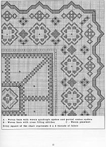 Love this pattern for hardanger embroidery Types Of Embroidery, Learn Embroidery, Embroidery Patterns, Hand Embroidery, Hardanger Embroidery, Cross Stitch Embroidery, Bookmark Craft, Drawn Thread, Brazilian Embroidery