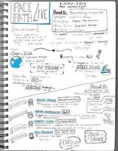 Now that's event coverage @AKRosentreter #Pacepathlive #sketchnotes - that for taking care of @pace_seidenberg