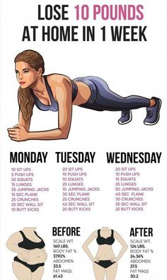 Workout Challenge Discover A Plan to Lose 10 Pounds in Just One Week Sometimes you may need to lose a lot of weight quickly. Here is a plan to lose 10 pounds in just a week backed by science. Weight Loss Workout Plan, At Home Workout Plan, Weight Loss Plans, Fat Workout, Workout Exercises, Workout Plans, Workout Routines, Stretching Exercises, Workout Ideas
