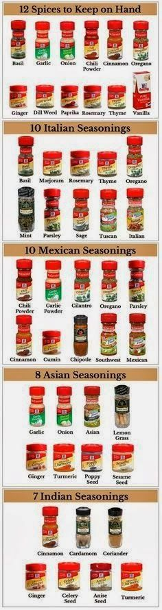 Wonder Nice Photozz: Great suggestion of spices to keep on hand & what spices to put together to create certain ethnic flavors.