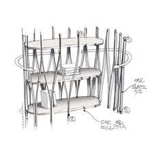 Sketch of the principle of our Alva shelf by Rainer Mutsch for Swedish brand Karl Andersson & Söner Available in ash or oak wood in various colors. Bookcase Storage, Shelves, Swedish Brands, Shelf Design, Sketch Design, Designer, Ash, Furniture Design, Interior Design
