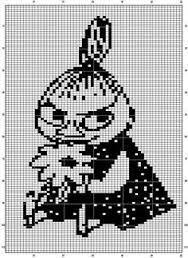 Bilderesultat for moomin knitting pattern Beaded Cross Stitch, Cross Stitch Charts, Cross Stitch Embroidery, Cross Stitch Patterns, Hama Beads Patterns, Beading Patterns, Embroidery Patterns, Knitting Charts, Baby Knitting