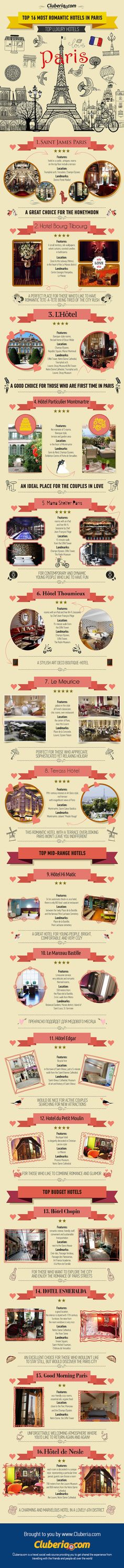 SUITE LOVE | The Most Romantic Hotels In Paris Infographic - It's arguably the most romantic city in the world. Plot your perfect city break to Paris with the help of this guide to 16 of the city's most romantic pieds-à-terre. I suppose you could say they're the cream of the crop for canoodling in the city of love. Read the full post on Back to Buckley...