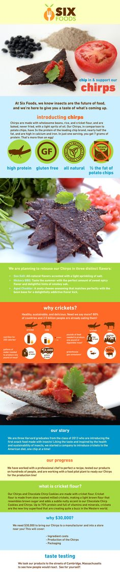 At Six Foods, we believe six legs are better than four, and we are introducing our first insect-based food - Chirps Chips!