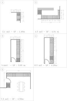 plan de cuisine en parall le de 15m2 cuisine map pinterest plan de cuisine de cuisine et. Black Bedroom Furniture Sets. Home Design Ideas