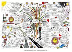 gcse art ideas - Google Search