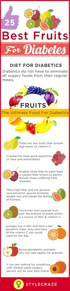 Are you a diabetic? Are you worried about foods with a high glycemic index? Don't worry. We are here to give you the best fruits that you can relish without worrying about your blood sugar levels.
