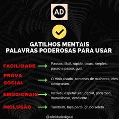 Digital Marketing Strategy, Sales And Marketing, Content Marketing, Affiliate Marketing, Internet Marketing, Social Media Marketing, Alta Performance, Search Engine Marketing, Online Earning