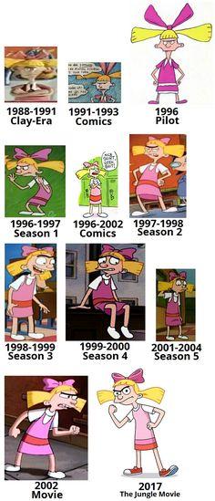 Helga Pataki evolution