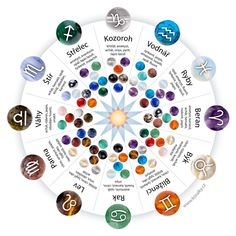 Esential Oils, Rocks And Minerals, Sagittarius, Wicca, Feng Shui, Crystal Healing, Witchcraft, Cool Photos, Mandala