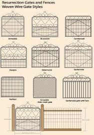 Image result for woven wire fence
