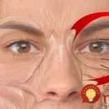 Zbohom vrásky okolo očí, opuchy a tmavé kruhy: Zázračná domáca maska pre zrelé ženy – nič nestojí a výsledok fantastický!