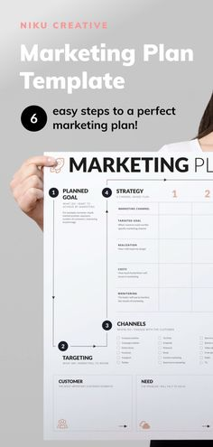 Marketing Channel, Marketing Tools, Online Marketing, Marketing Plan Sample, Marketing Plan Template, Online Entrepreneur, Business Entrepreneur, Business Tips, Tips Online