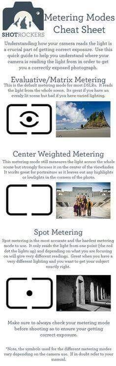 Light meter modes