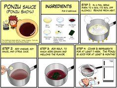 Ponzu Sauce | Chef Taro