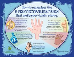How_to_remember_the_5_Protective_Factors_FINAL_PDF
