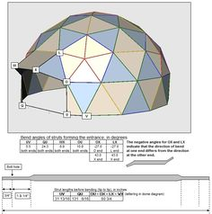Domerama - guide to geodesic structures Door_frame_lengths&Bend_Angles Dome Greenhouse, Greenhouse Plans, Yurt Home, Dome Structure, Geodesic Dome Homes, Eco Buildings, Wood Shop Projects, Space Frame, Dome Tent