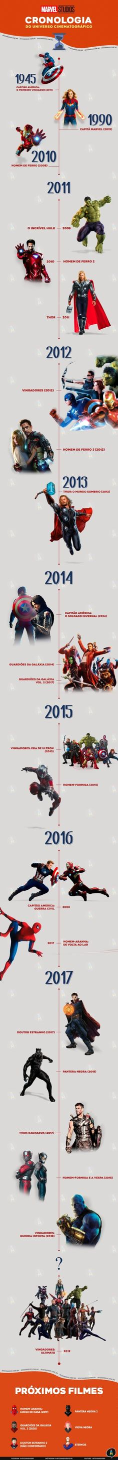 Movie Poster Font Size till Movie Poster Font Ttf since Marvel Movie Posters Hd within The Room Movie Poster Font so Movie Poster Standard Font Marvel Dc Comics, Marvel Avengers, Marvel Comic Universe, Comics Universe, Marvel Cinematic Universe, Marvel Movie Posters, Marvel Movies, Movie Poster Font, Series Dc